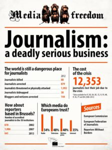 world press freedom day3